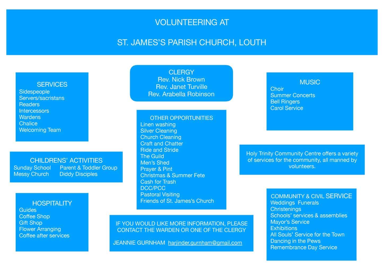 st James Volunteering
